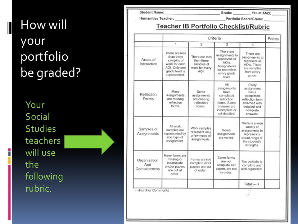 How will your portfolio be graded