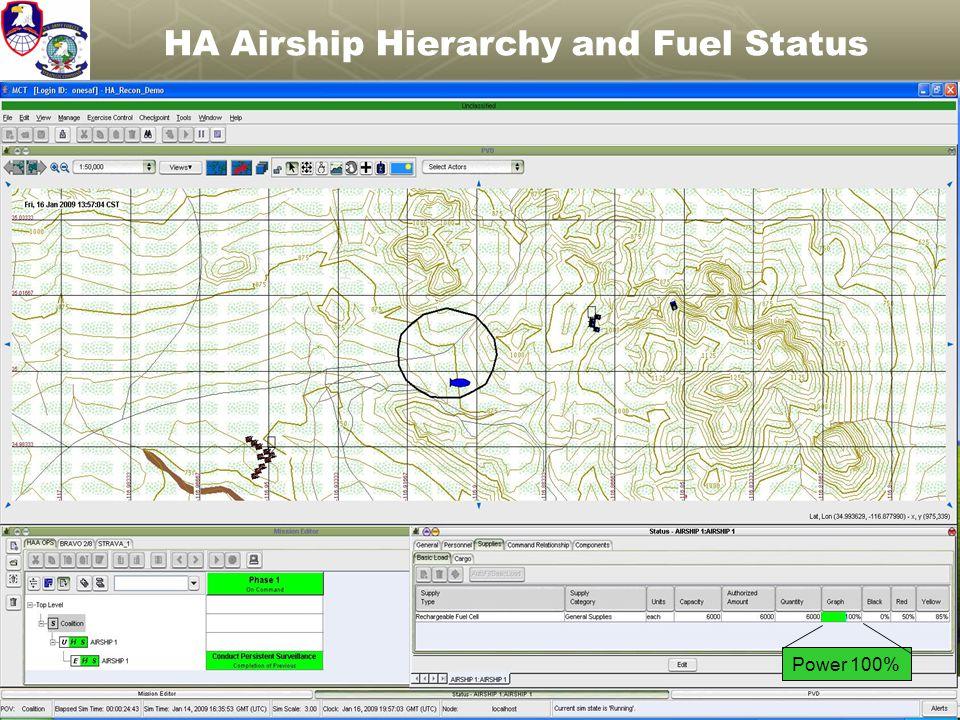 HA Airship Hierarchy and Fuel Status