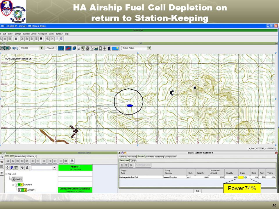 HA Airship Fuel Cell Depletion on return to Station-Keeping