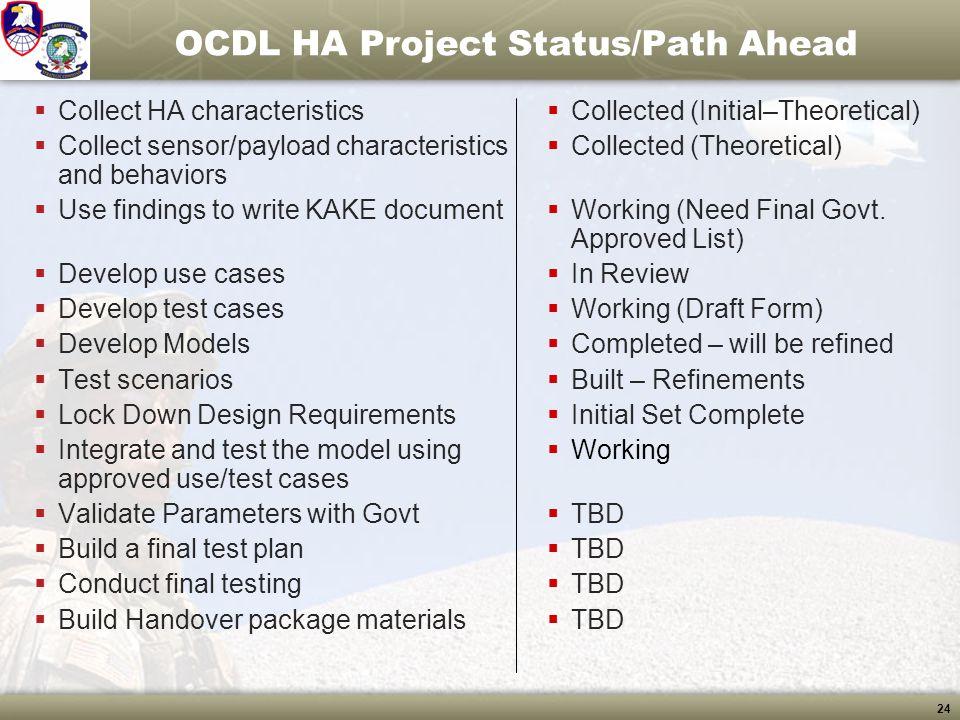 OCDL HA Project Status/Path Ahead
