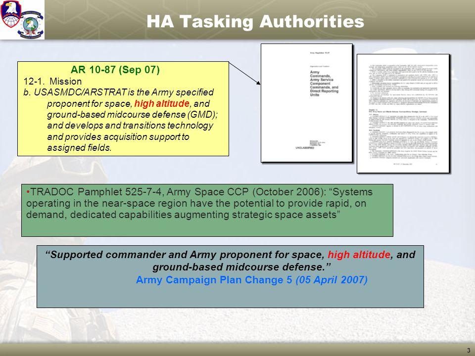 HA Tasking Authorities