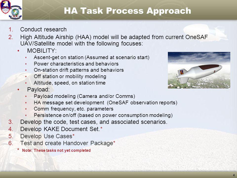 HA Task Process Approach
