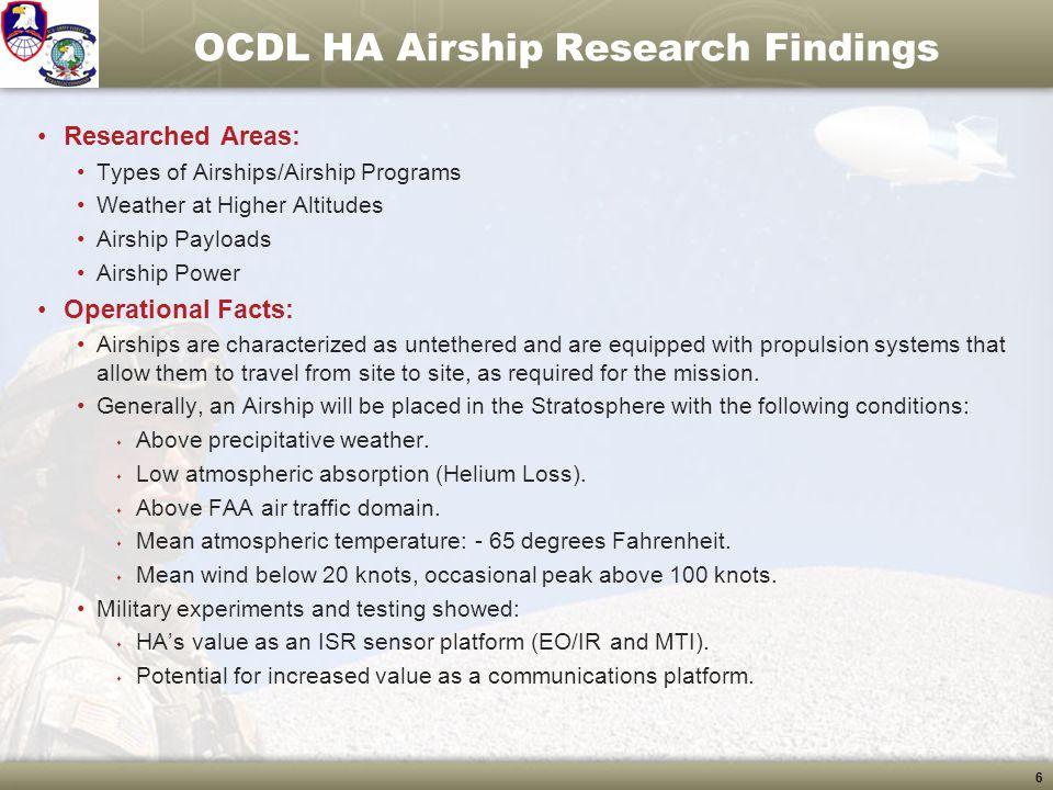 OCDL HA Airship Research Findings