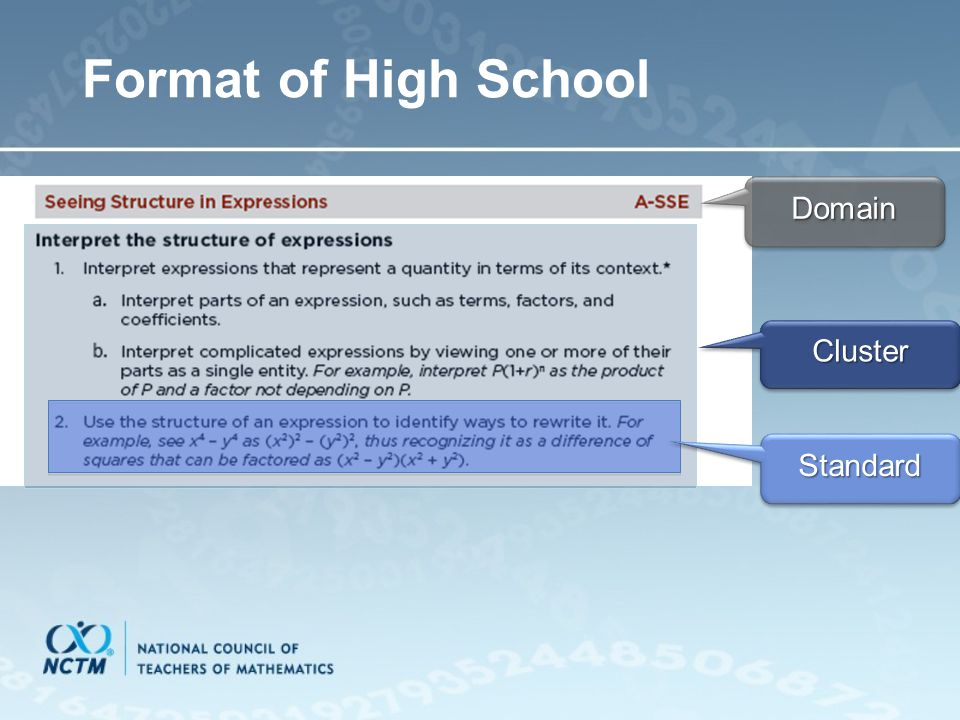 Format of High School Domain Cluster Standard