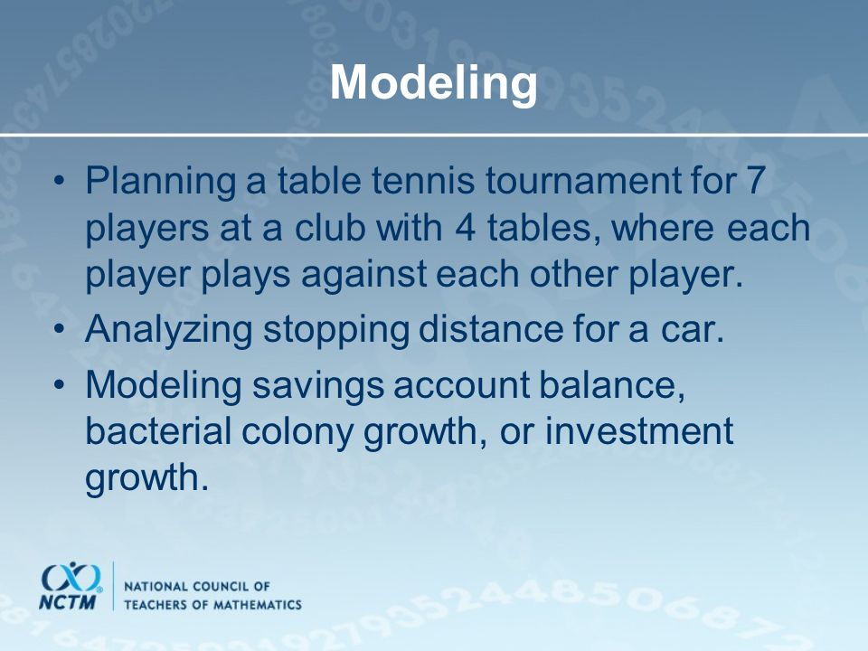 Modeling Planning a table tennis tournament for 7 players at a club with 4 tables, where each player plays against each other player.