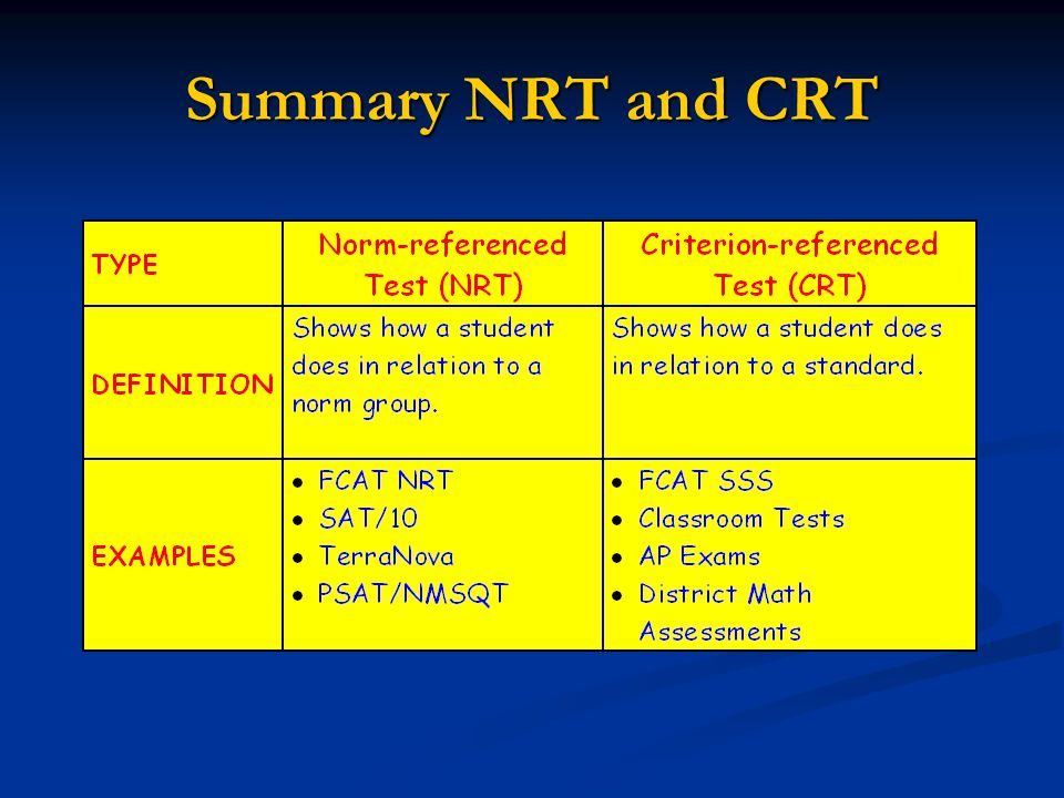 Summary NRT and CRT Review slide information.