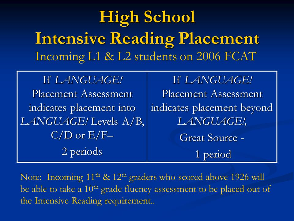 High School Intensive Reading Placement