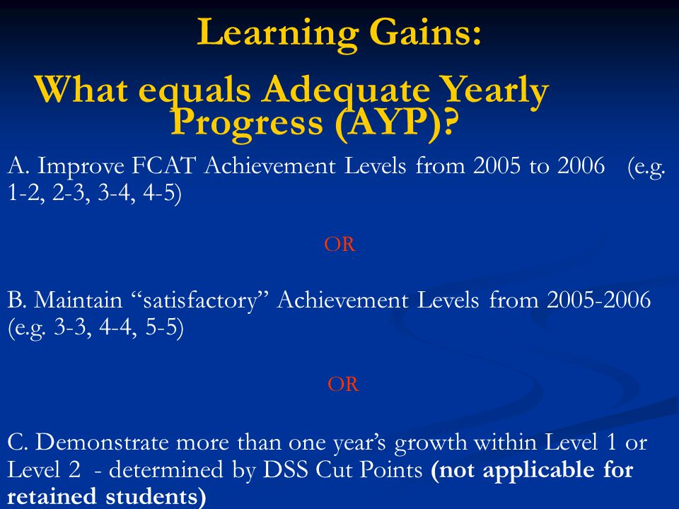 What equals Adequate Yearly Progress (AYP)