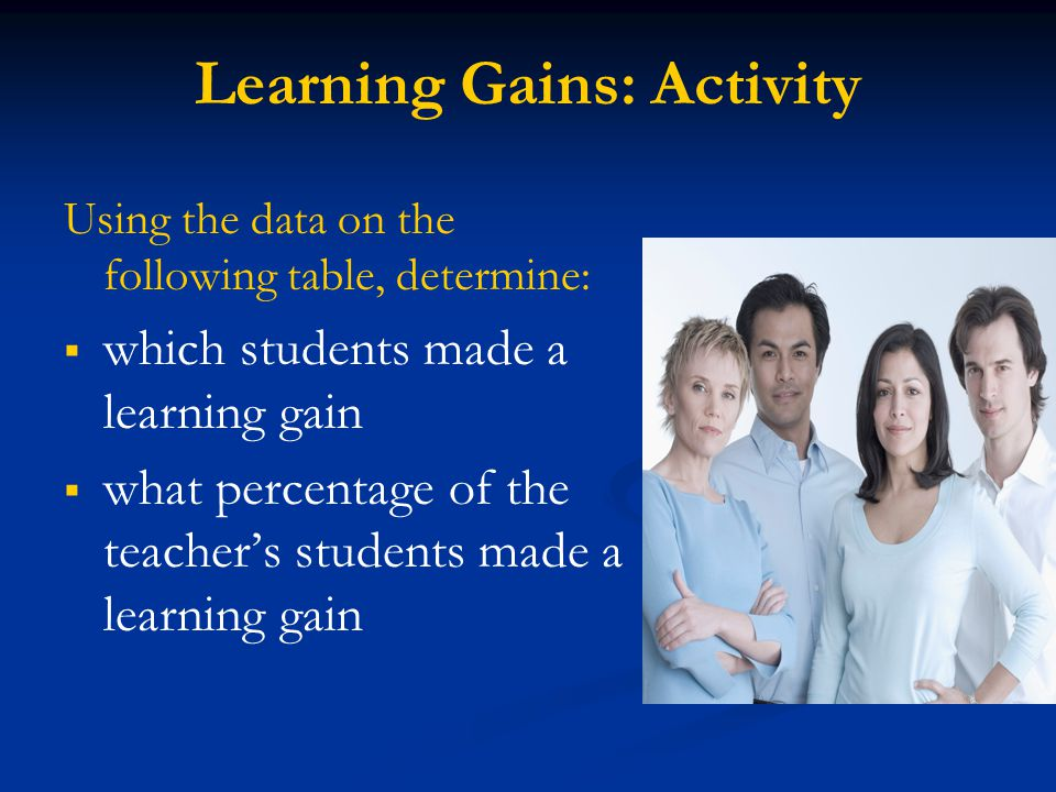 Learning Gains: Activity