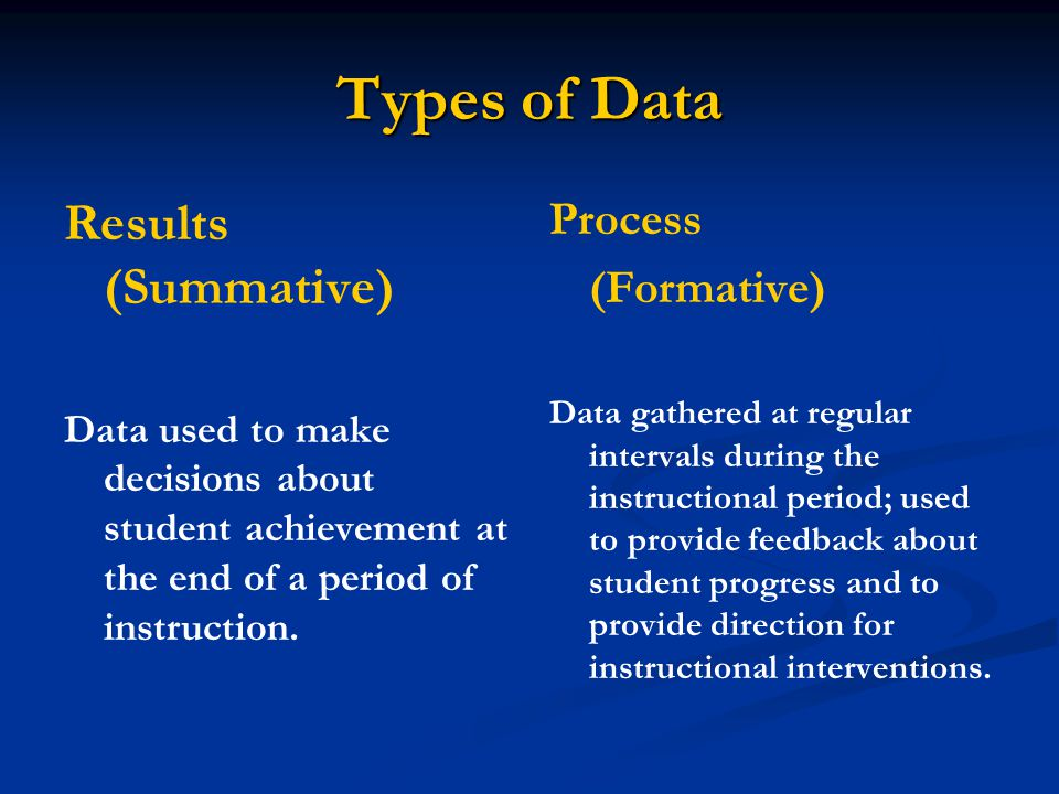 Types of Data Results (Summative) Process (Formative)