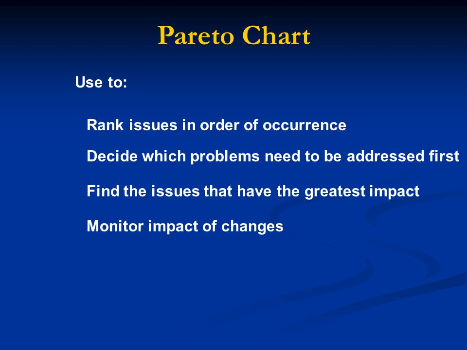 Pareto Chart Use to: Rank issues in order of occurrence