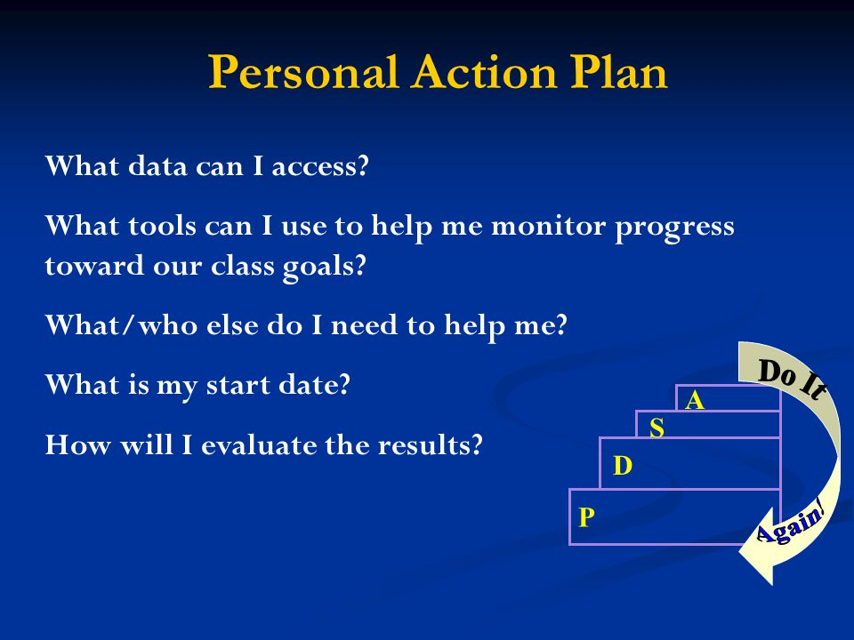 Personal Action Plan Again! Do It What data can I access