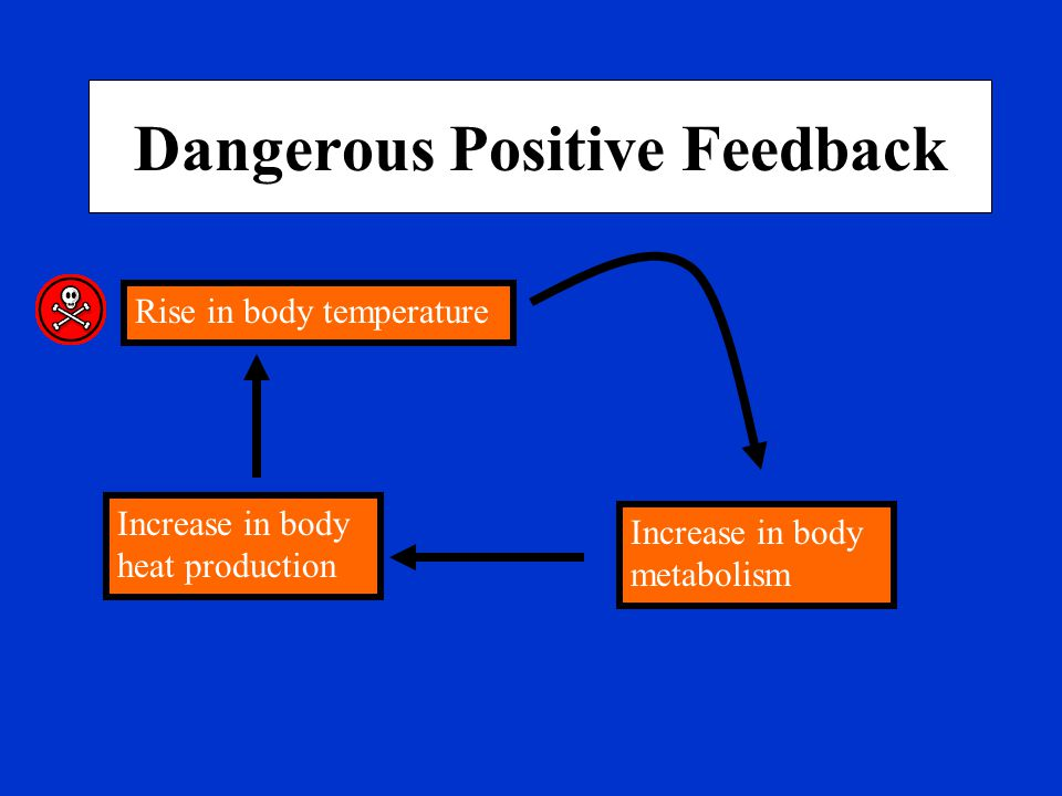 Dangerous Positive Feedback