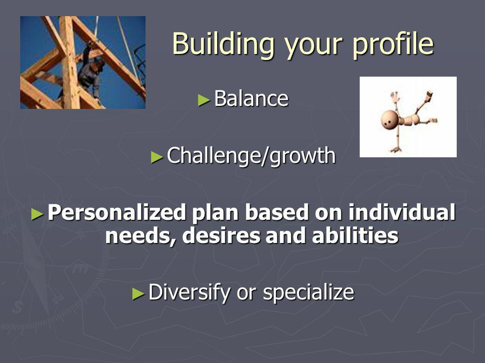 Personalized plan based on individual needs, desires and abilities