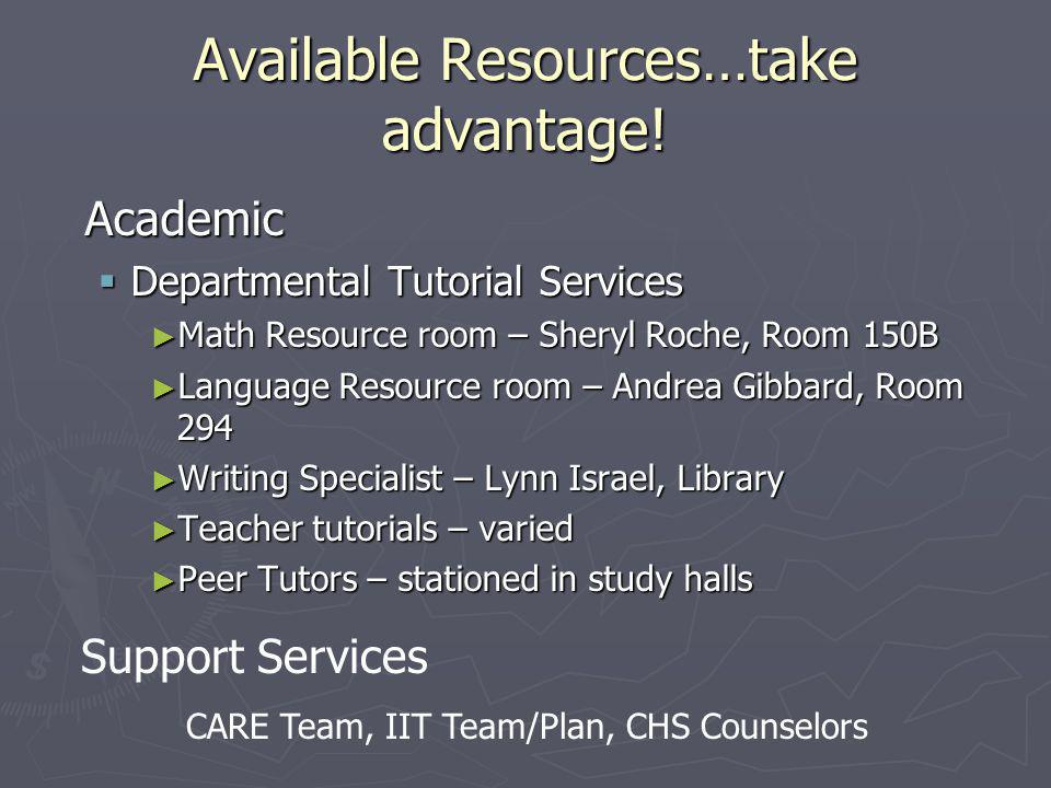 Available Resources…take advantage!