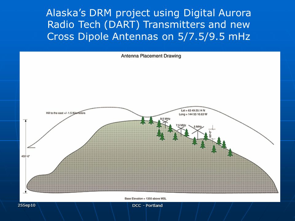Alaska's DRM project using Digital Aurora Radio Tech (DART) Transmitters and new Cross Dipole Antennas on 5/7.5/9.5 mHz