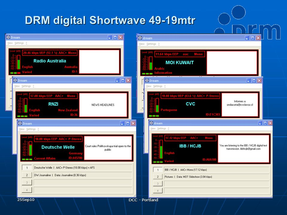 DRM digital Shortwave 49-19mtr