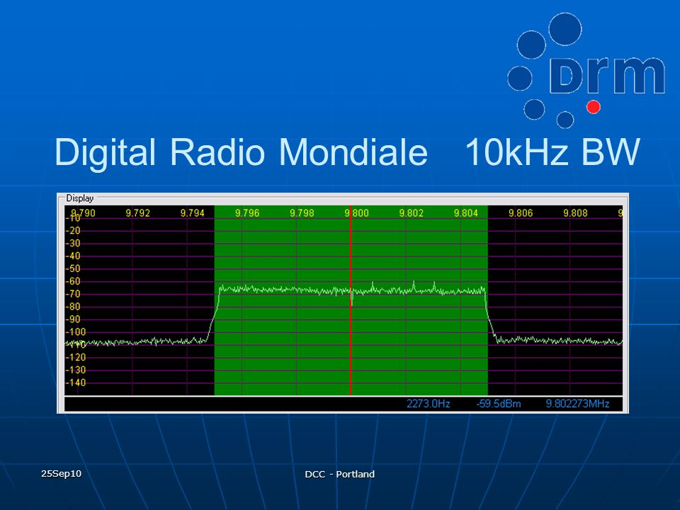 Digital Radio Mondiale 10kHz BW