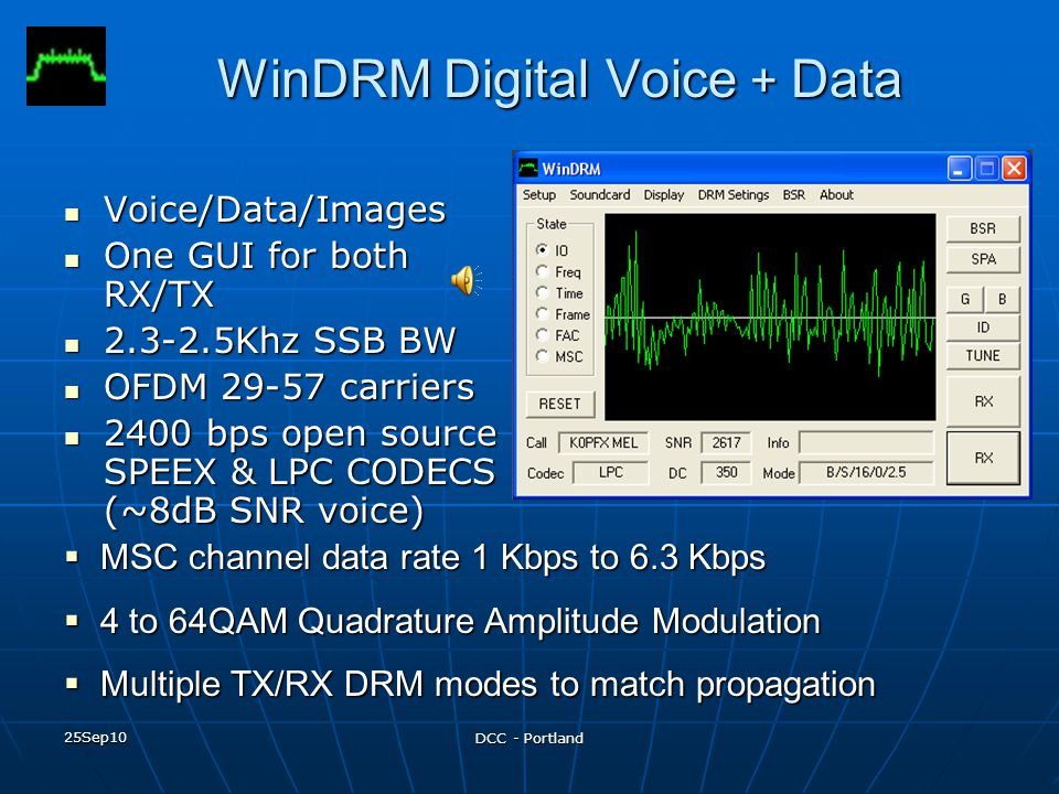 WinDRM Digital Voice + Data