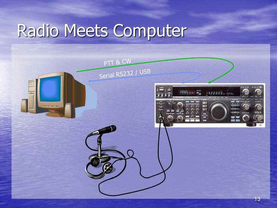 Radio Meets Computer PTT & CW Serial RS232 / USB