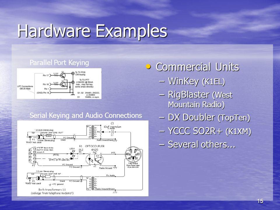 Hardware Examples Commercial Units WinKey (K1EL)
