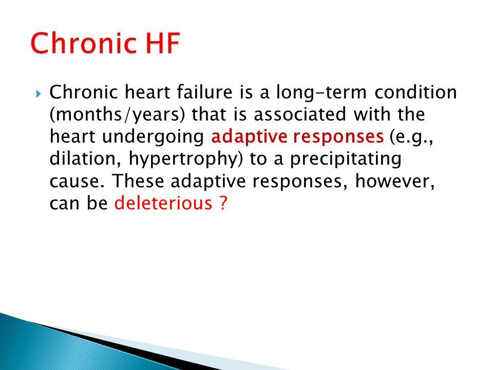 Chronic HF