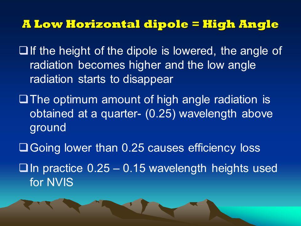 A Low Horizontal dipole = High Angle
