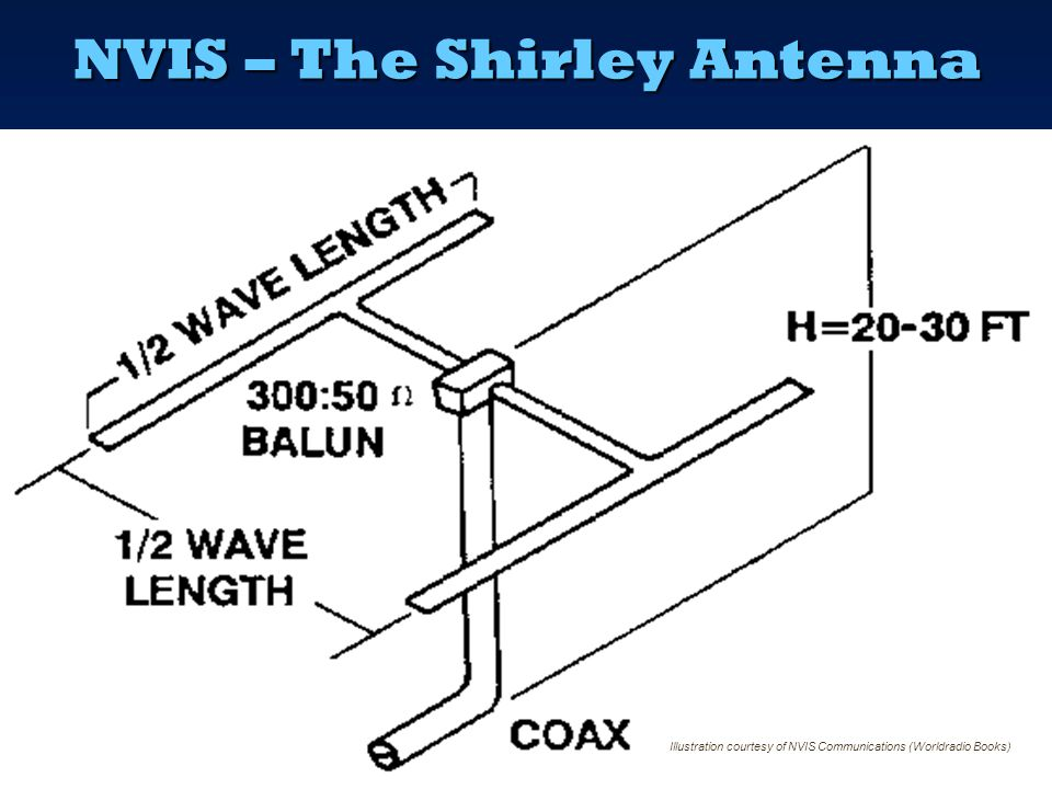 ... nvis st940b wiring diagram hf antennas especially stealth models for those in an hoa ppt nvis