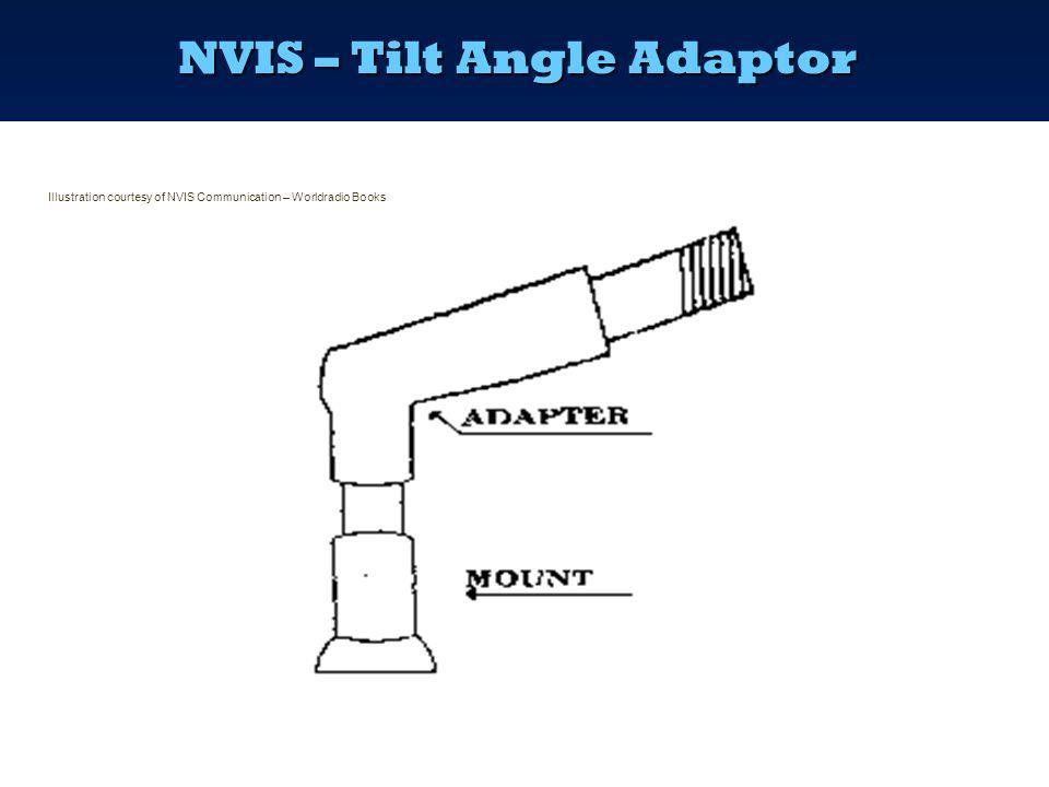 NVIS – Tilt Angle Adaptor
