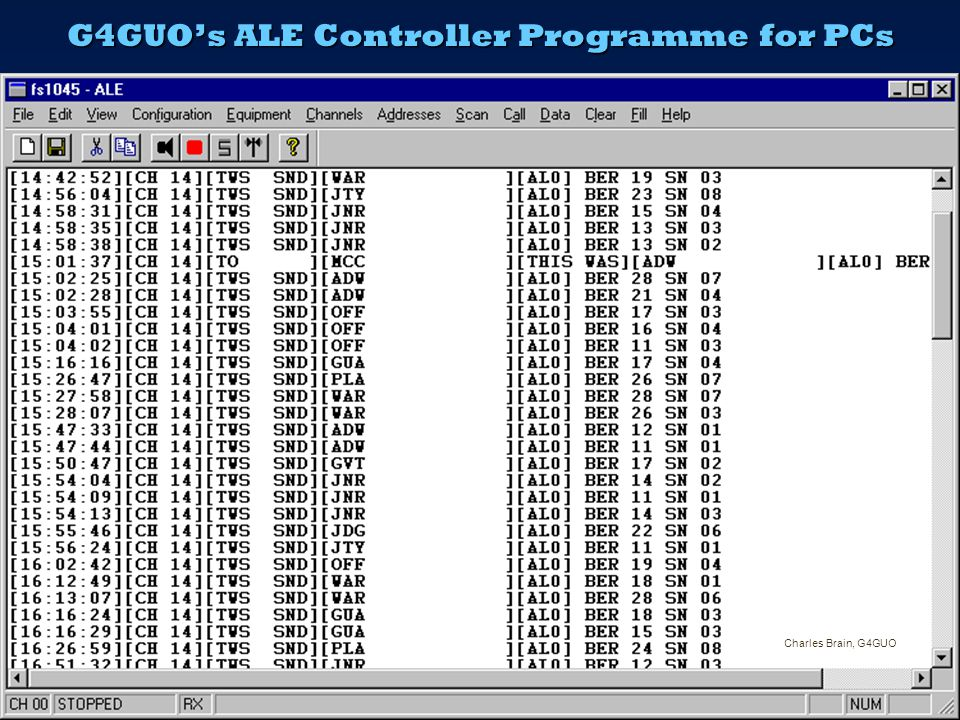 G4GUO's ALE Controller Programme for PCs
