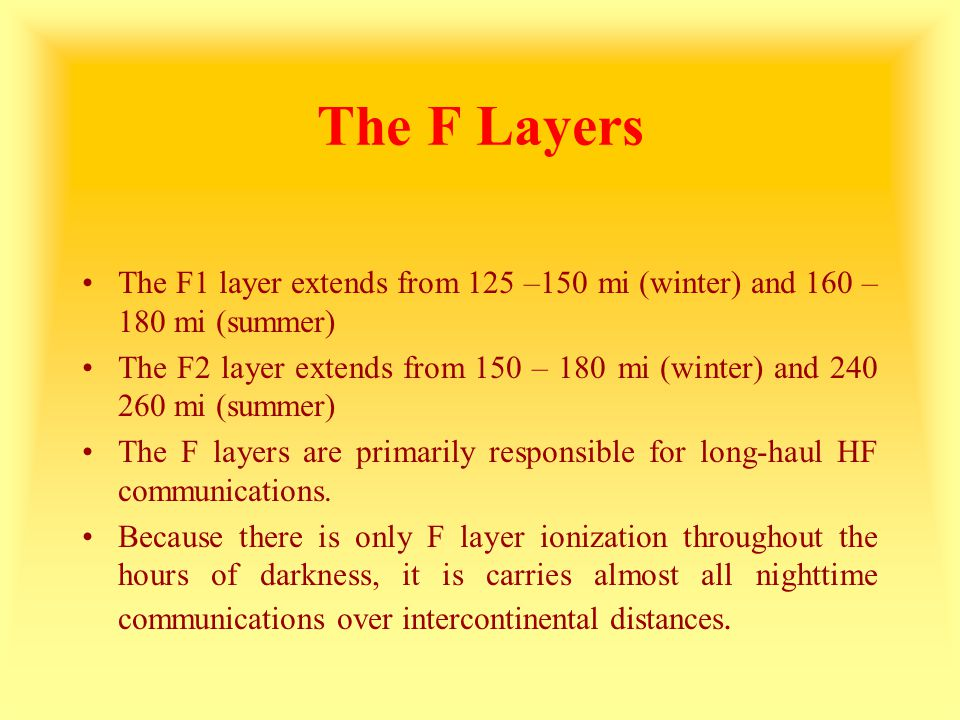 The F Layers The F1 layer extends from 125 –150 mi (winter) and 160 – 180 mi (summer)