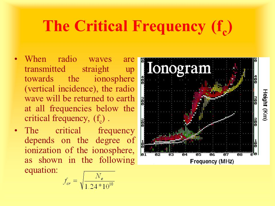 The Critical Frequency (fc)