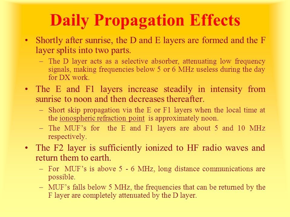Daily Propagation Effects