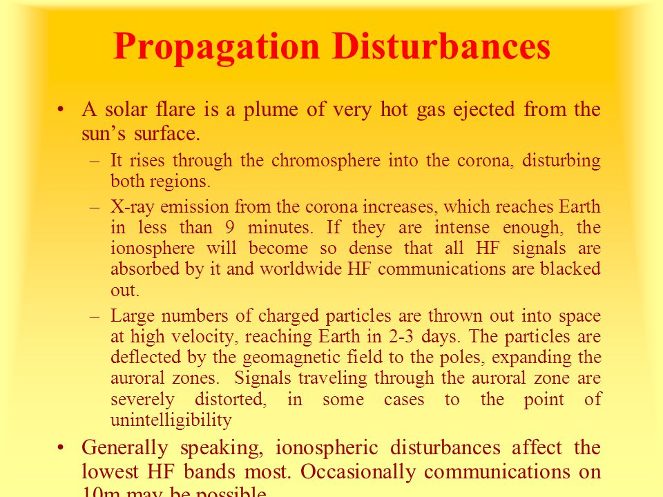 Propagation Disturbances