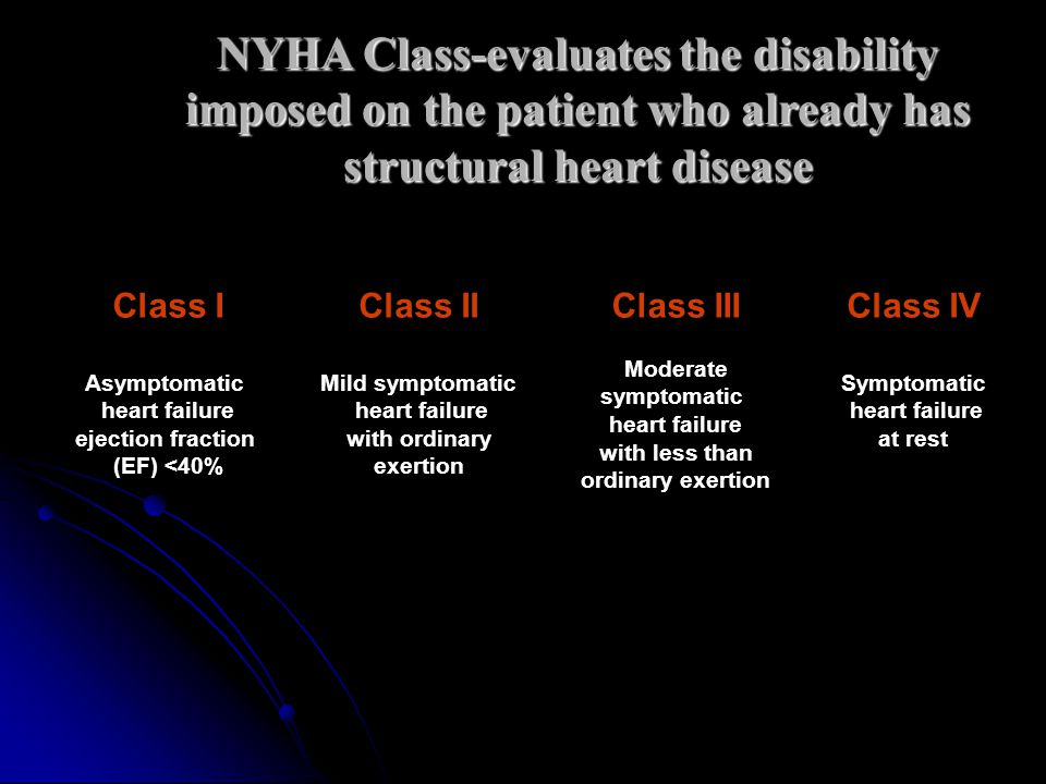 NYHA Class-evaluates the disability imposed on the patient who already has structural heart disease