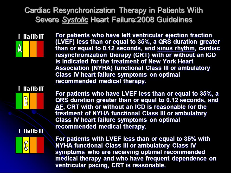 Cardiac Resynchronization Therapy in Patients With Severe Systolic Heart Failure:2008 Guidelines