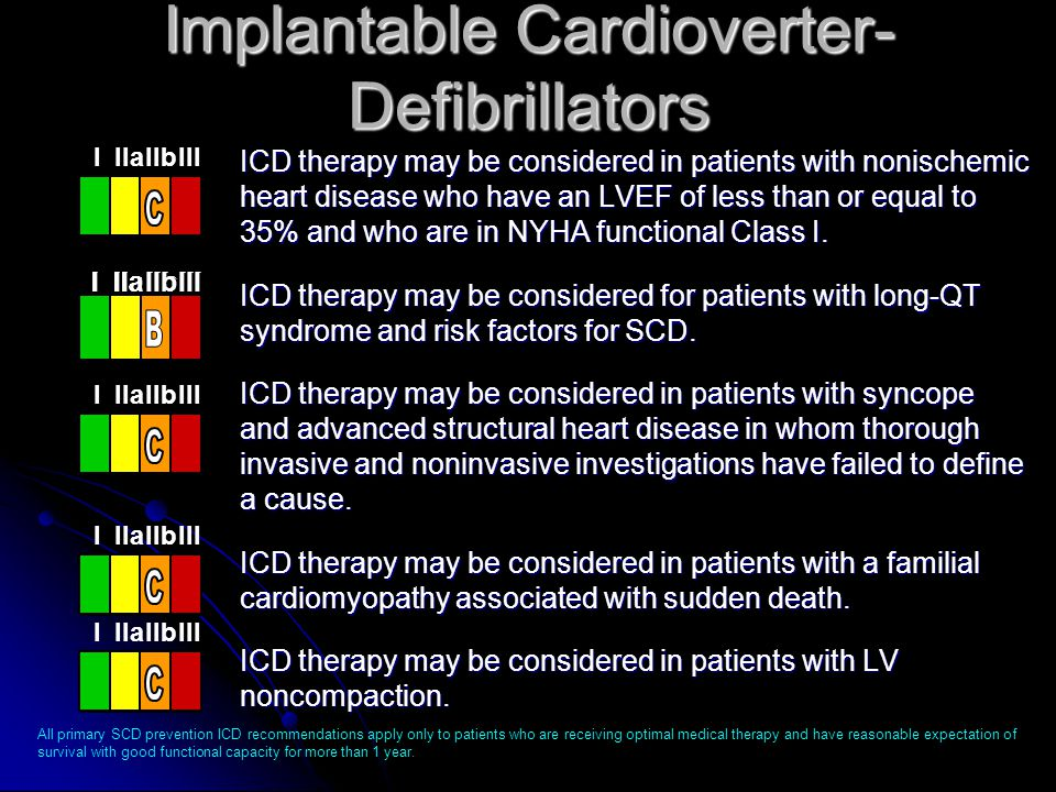 Implantable Cardioverter-Defibrillators
