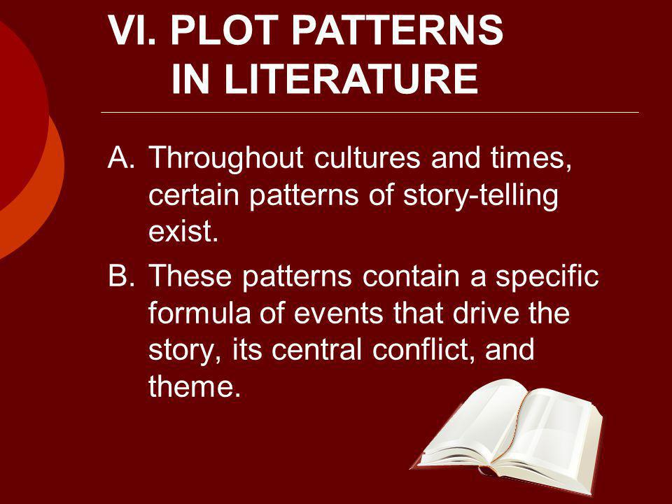 VI. PLOT PATTERNS IN LITERATURE