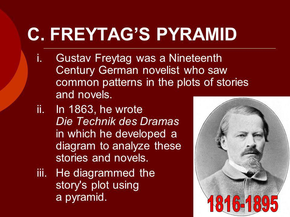 C. FREYTAG'S PYRAMID Gustav Freytag was a Nineteenth Century German novelist who saw common patterns in the plots of stories and novels.