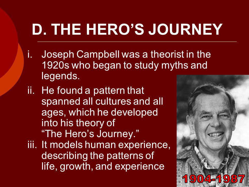 D. THE HERO'S JOURNEY Joseph Campbell was a theorist in the 1920s who began to study myths and legends.