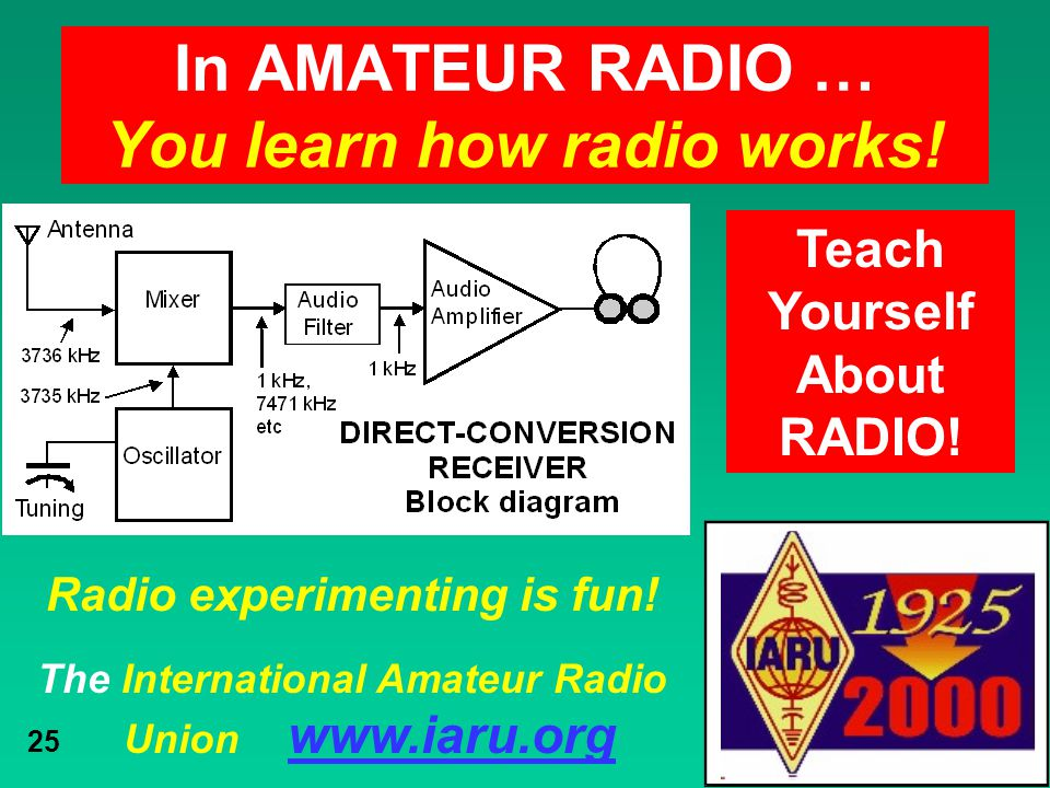 In AMATEUR RADIO … You learn how radio works!