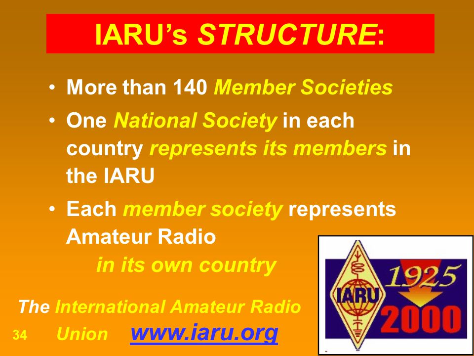 IARU's STRUCTURE: More than 140 Member Societies