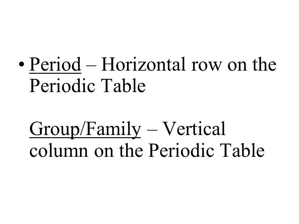 Period – Horizontal row on the Periodic Table Group/Family – Vertical column on the Periodic Table