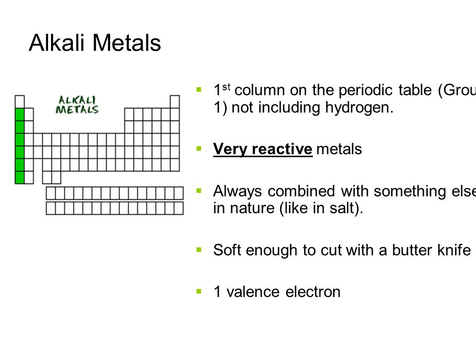 Alkali Metals 1st column on the periodic table (Group 1) not including hydrogen. Very reactive metals.
