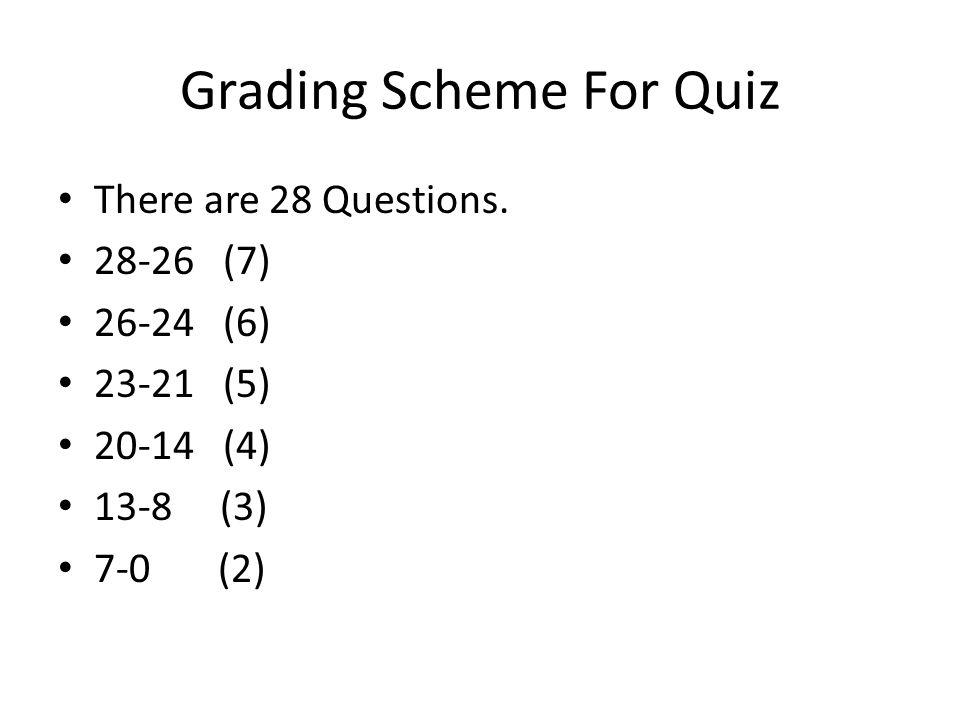 Grading Scheme For Quiz
