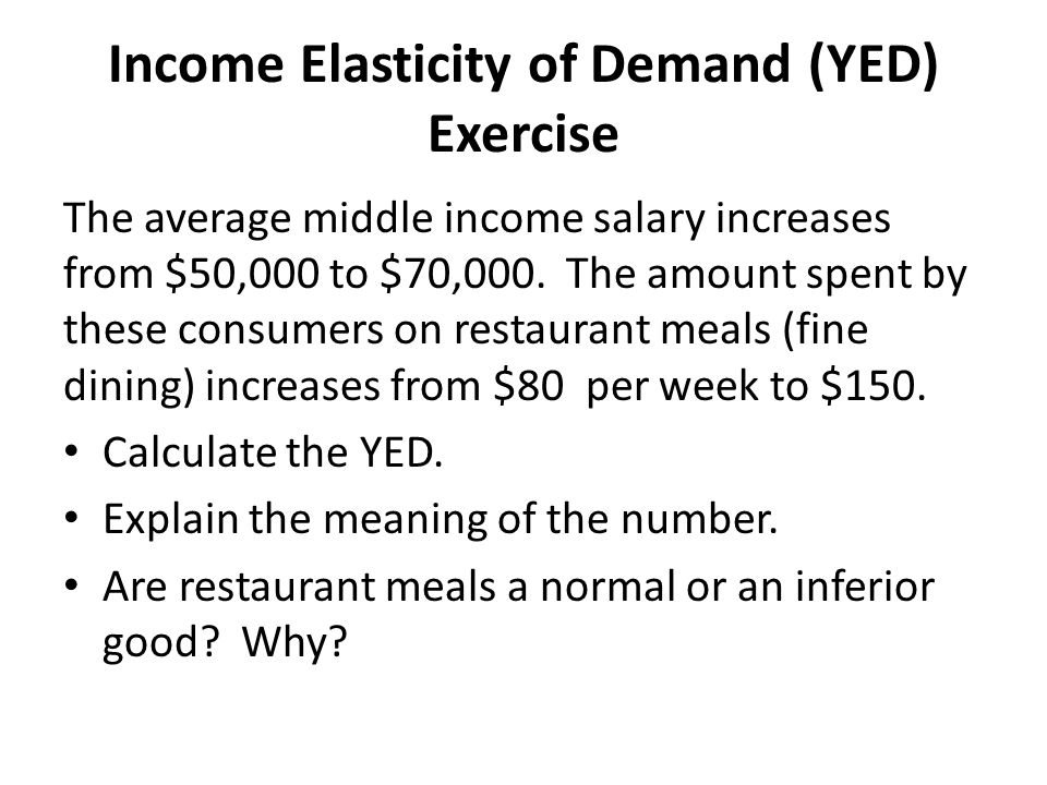 Income Elasticity of Demand (YED) Exercise
