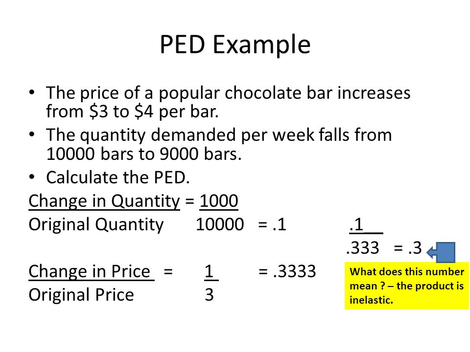 PED Example The price of a popular chocolate bar increases from $3 to $4 per bar. The quantity demanded per week falls from 10000 bars to 9000 bars.