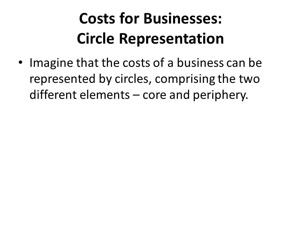 Costs for Businesses: Circle Representation