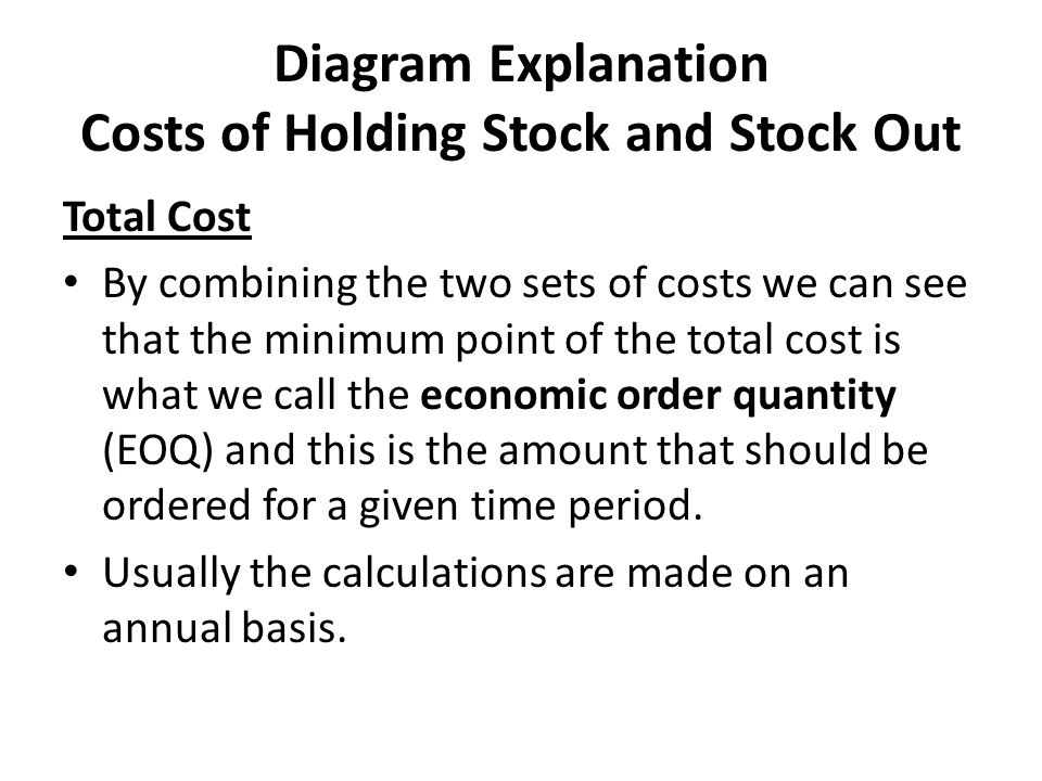 Diagram Explanation Costs of Holding Stock and Stock Out