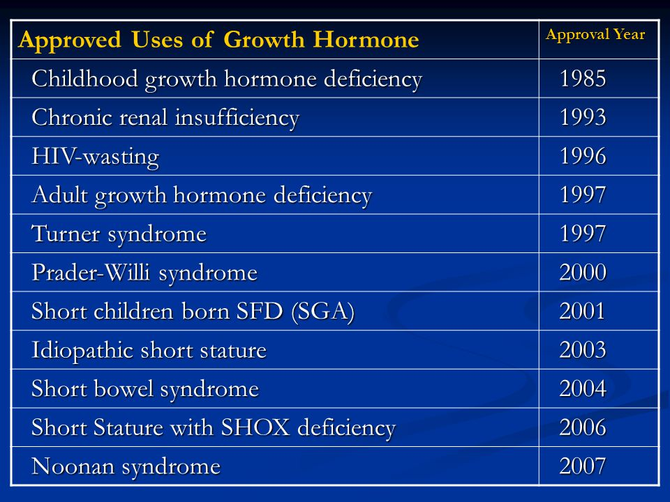 Approved Uses of Growth Hormone Childhood growth hormone deficiency